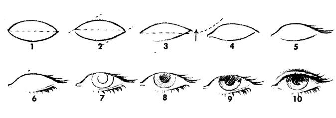 Как рисовать глаза с портретами