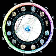 Звезды в этом месяце: овен, телец, близнецы, рыбы, рак, лев