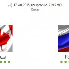 Россия — Канада 17 мая 2015 онлайн трансляция